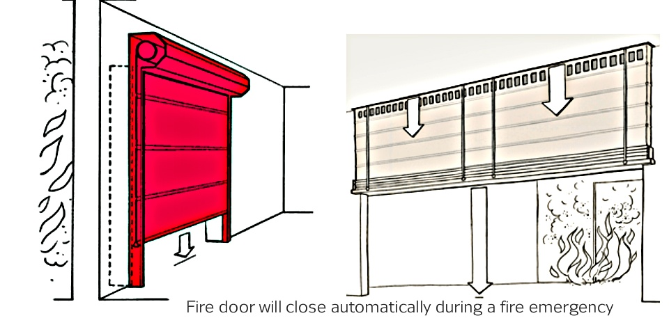 Fire Door Inspections & Drop Test;  fire door will close automatically during a fire emergency