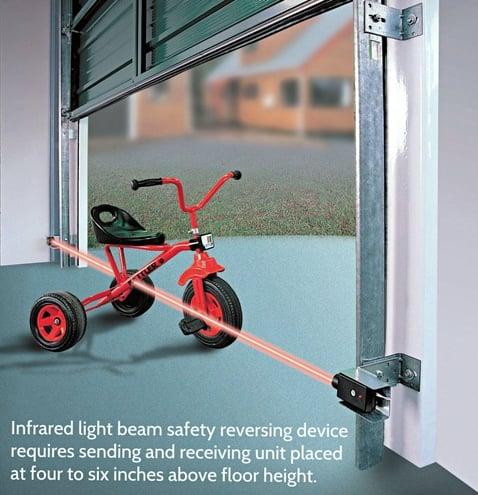 Garage Door Photo Eyes; infrared light beam safety reversing device