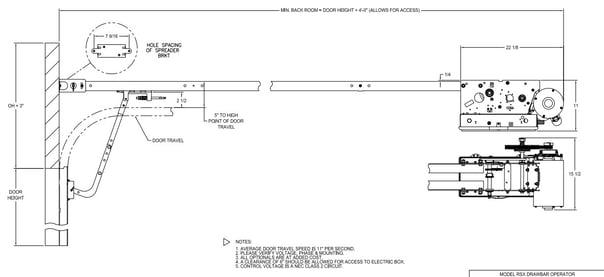 rsx drawbar trolley motor for overhead door system jpg