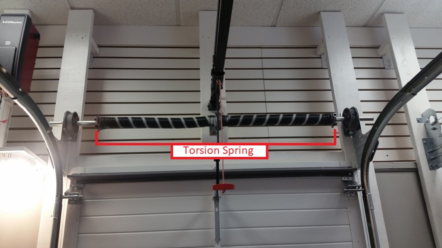 The Difference Between Extension and Torsion Springs; Torsion Springs ; Overhead Door Company of Central Jersey Torsion Spring